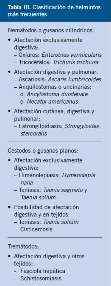 strongyloidosis cestodosis paraziták az emberi testben étrend- kiegészítő