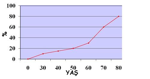 pinworm tünetek felnőtteknél és kezelés hidroxi- tirozol méregtelenítés