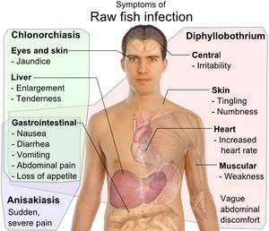 diphyllobothriasis antitestek Az ózon megöli a helmintákat?