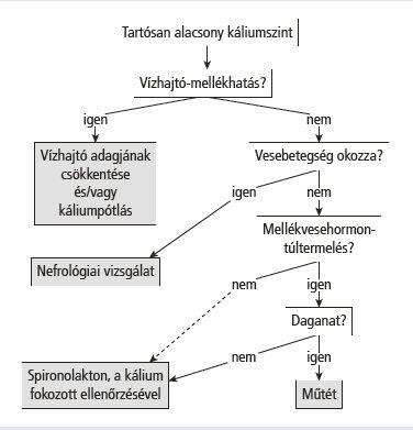 parazita a paprikában